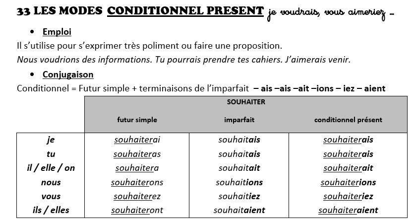 Cours De Francais 33 Conjuguer Au Conditionnel Present Coliglote